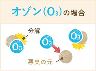 オゾン(O3)の場合